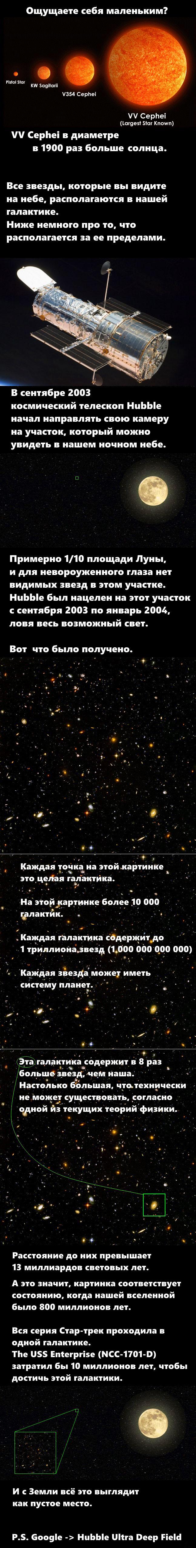 Невероятные размеры космических тел